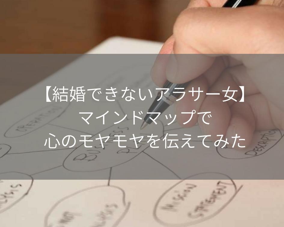 f:id:yumidori12:20180129221005j:plain